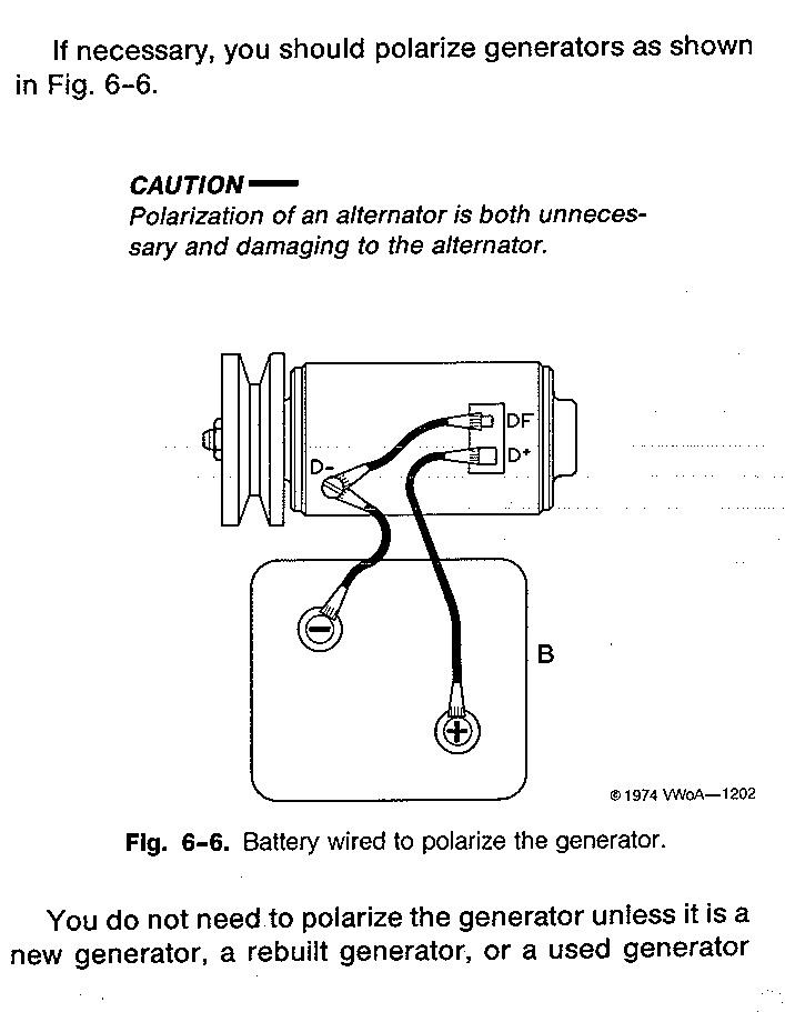 generator polarising
